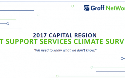 IT for Small Business—2017 CAPITAL REGION IT SUPPORT SERVICES CLIMATE SURVEY